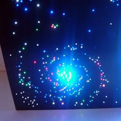Светодиодная подсветка: плюсы